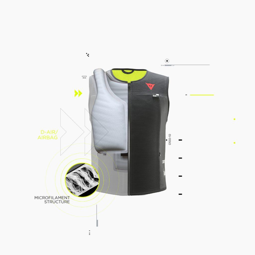 Dainese-Smart-Jacket-Airbag-Motorrad-Schaubild